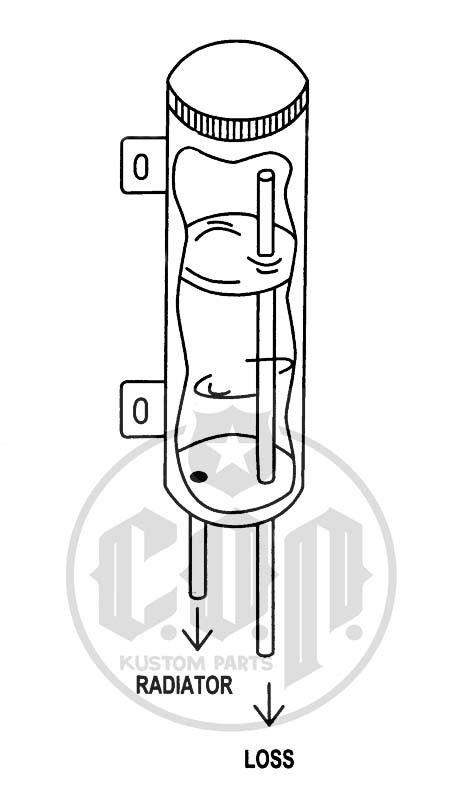 Kühlerausgleichsbehälter Kühler Ausgleichsbehälter 7,5cm x 40cm V2A